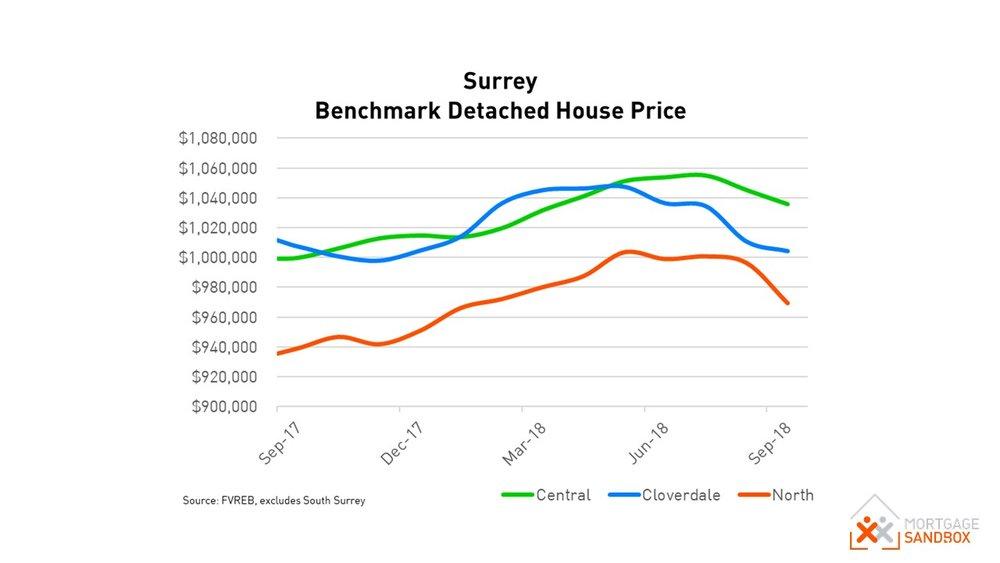 Surrey House Prices.JPG