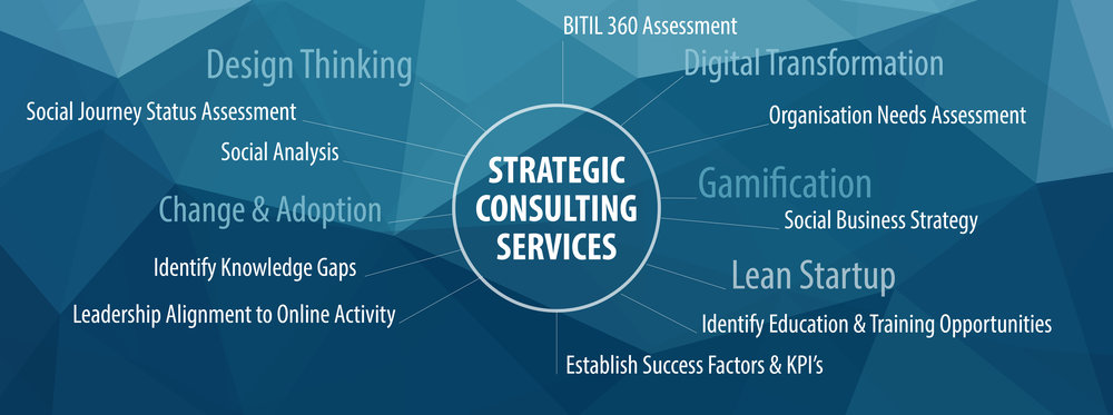Strategic Consulting Services.jpg