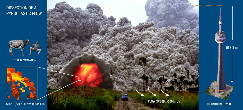 Pyroclastic flow of Merapi volcano