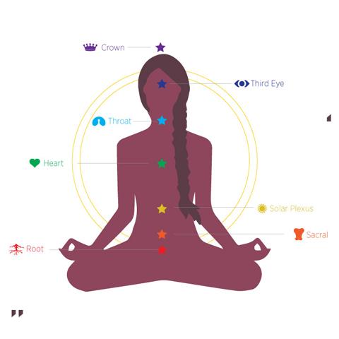 7-chakras-balance.jpg