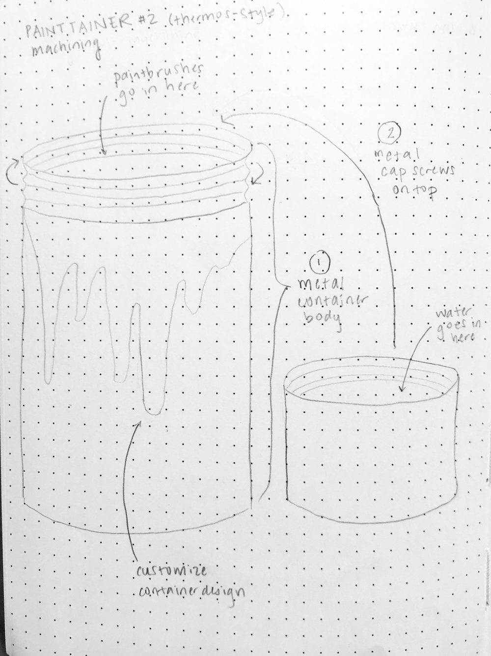 2. Painttainer_2Thermos.jpg