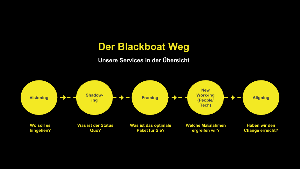 Blackboat's Services - Company Presentation (PUBLIC) (25).png