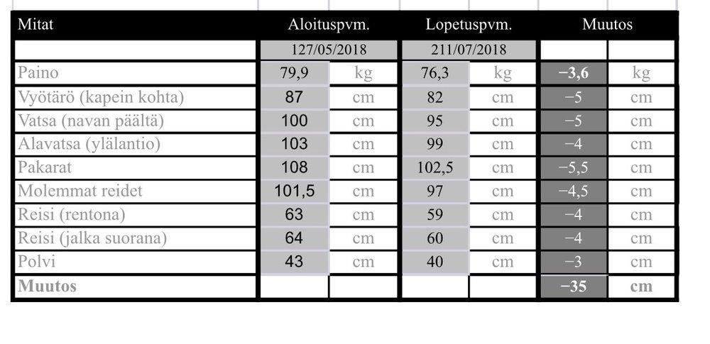 hypoxi-tulokset.jpg