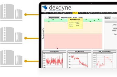 Fully Scalable - Dexdyne provides a fully scalable solution that is able to grow with your installation as required, over single or multiple sites.