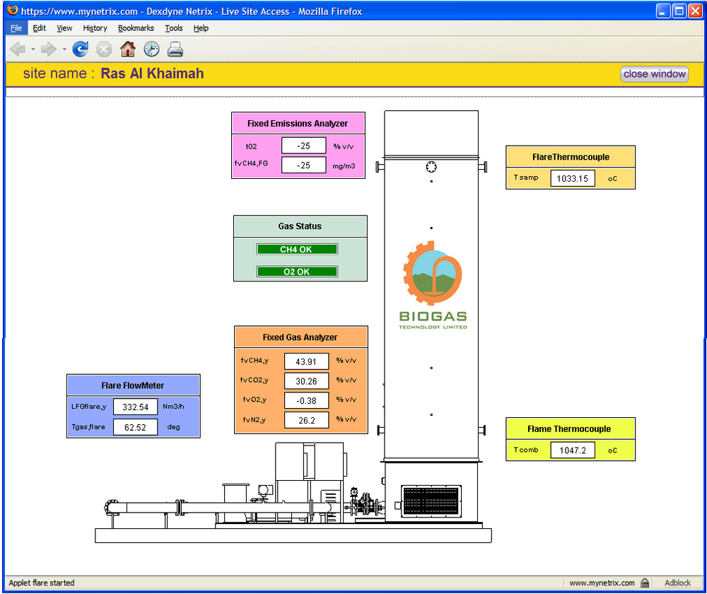 Web application designed for Biogas Technology giving live telemetry from global installations.