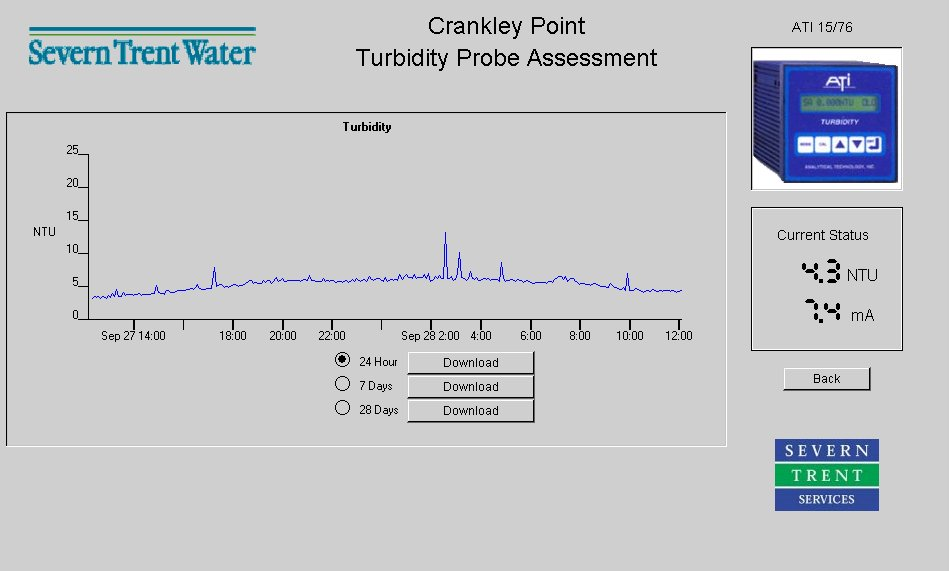 Fig 2: Screen shot showing the levels of turbidity