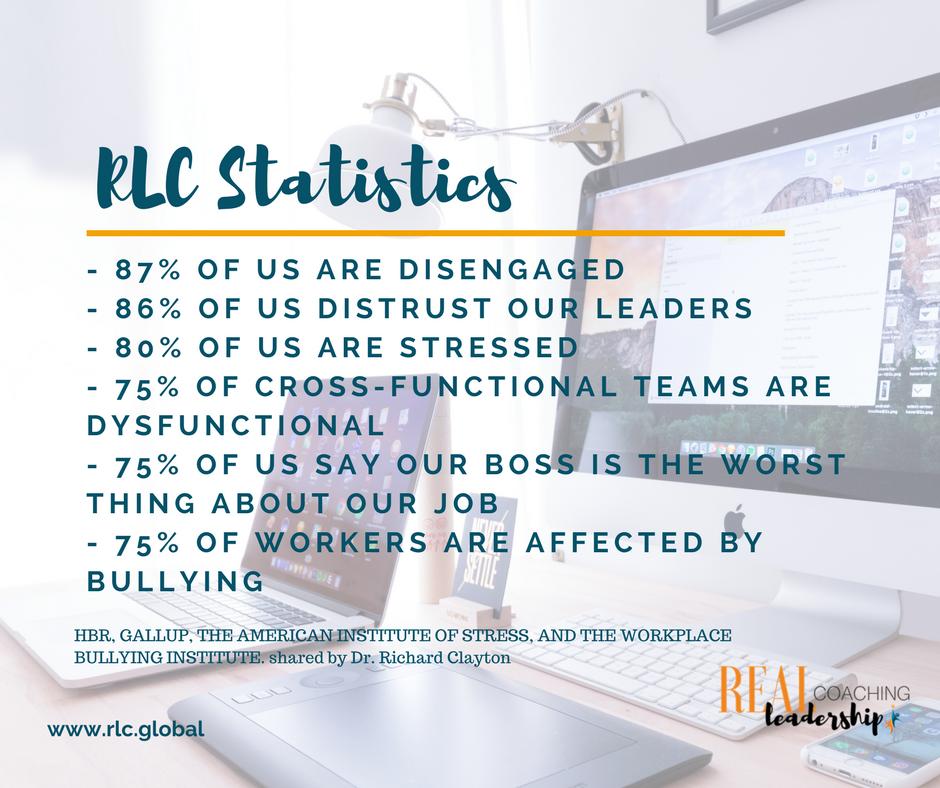 RLC Statistics.png
