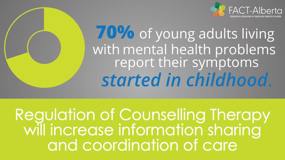 regulation shareables - mental health infographics-02.png