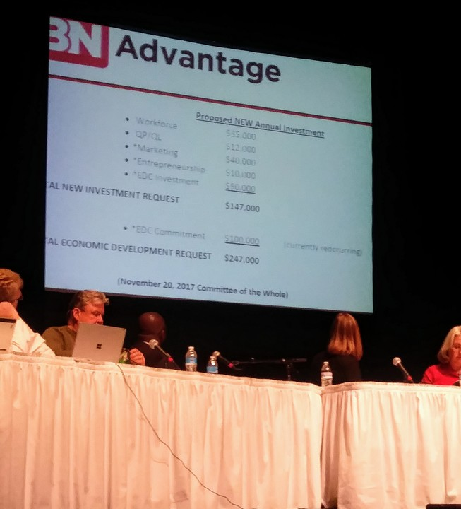 The Council Meeting covered arena funding and other initiatives. -
