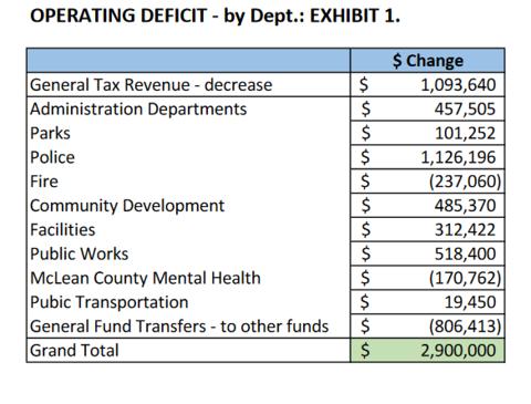 deficit_480.png