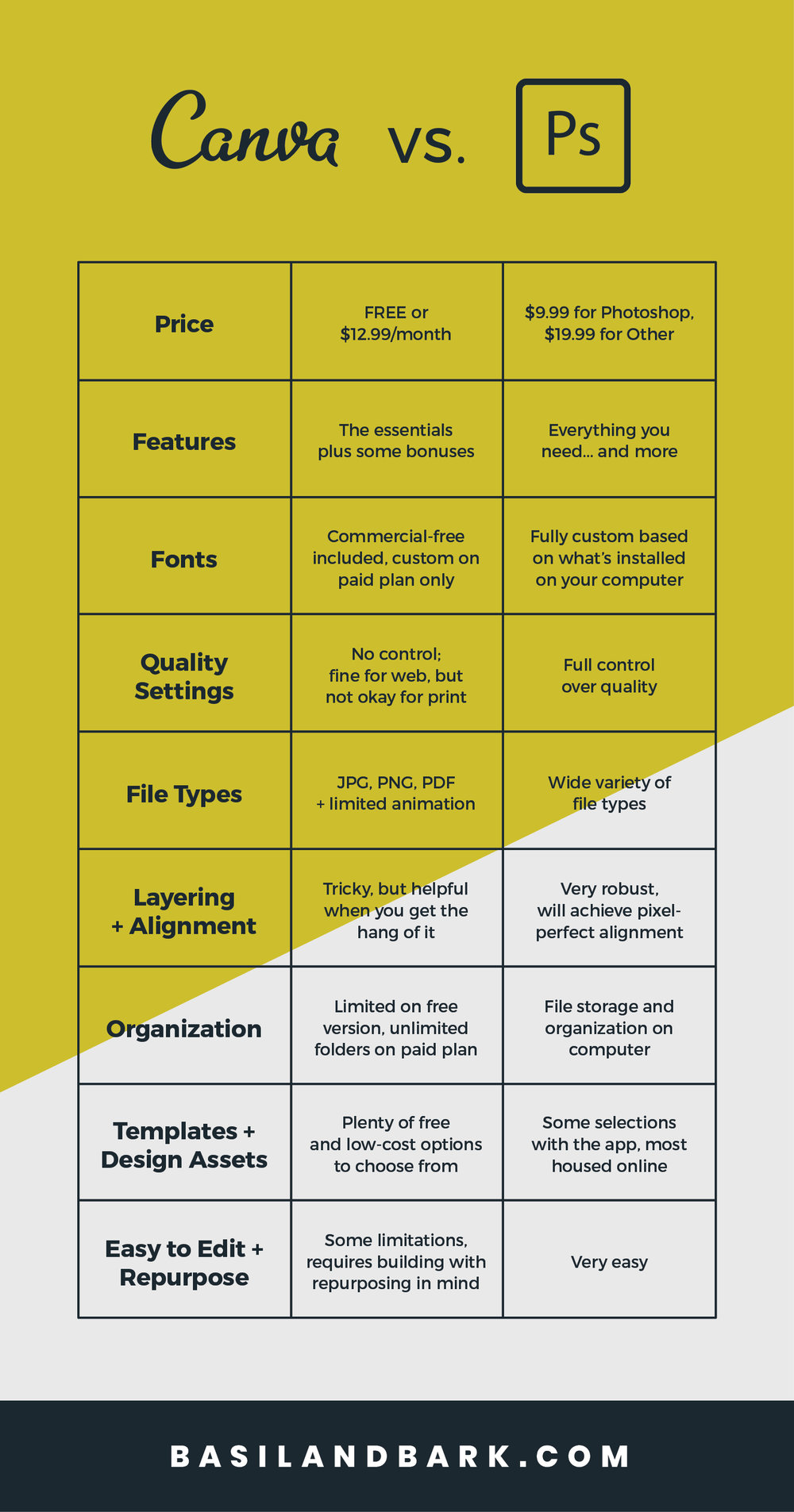 canva-vs-adobe-a-designers-perspective-comparison-chart.jpg