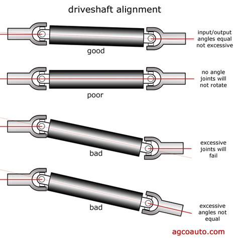 Driveshaft Failures.jpg