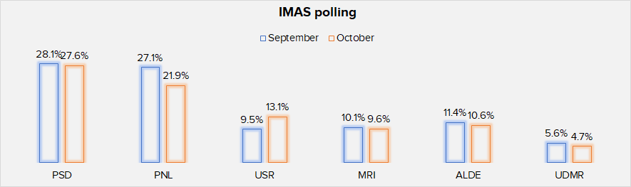 IMAS sept oct 2019.png
