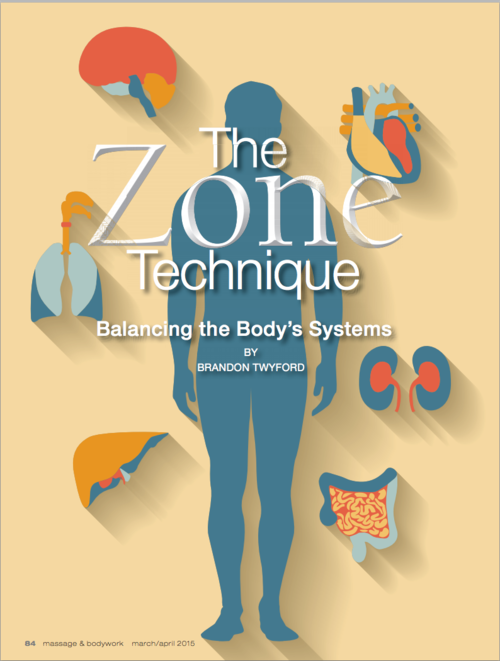 Dr. Pete Zone Technique Massage and Bodywork Magazine.png