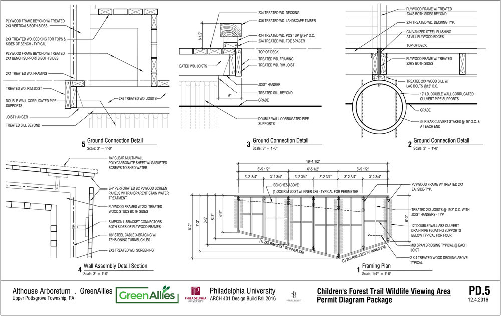 althouse page — Chris Murnin Design