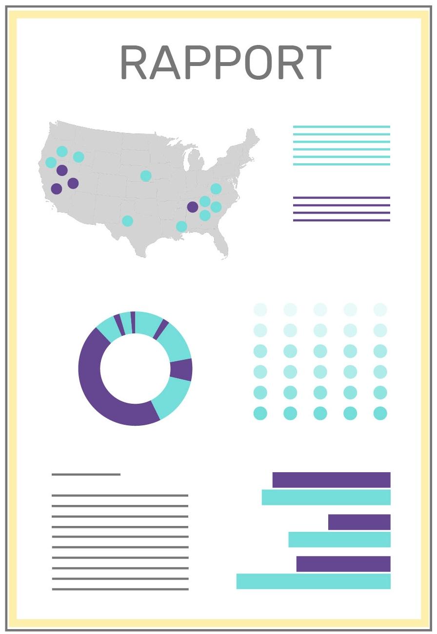 Rapport étude de marché, @agencefindly