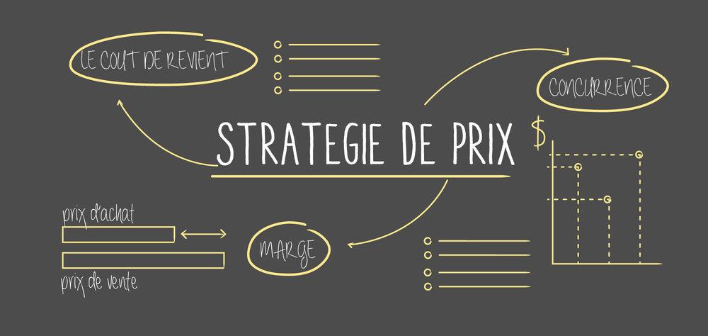 Pricing, stratégie de prix, @agencefindly