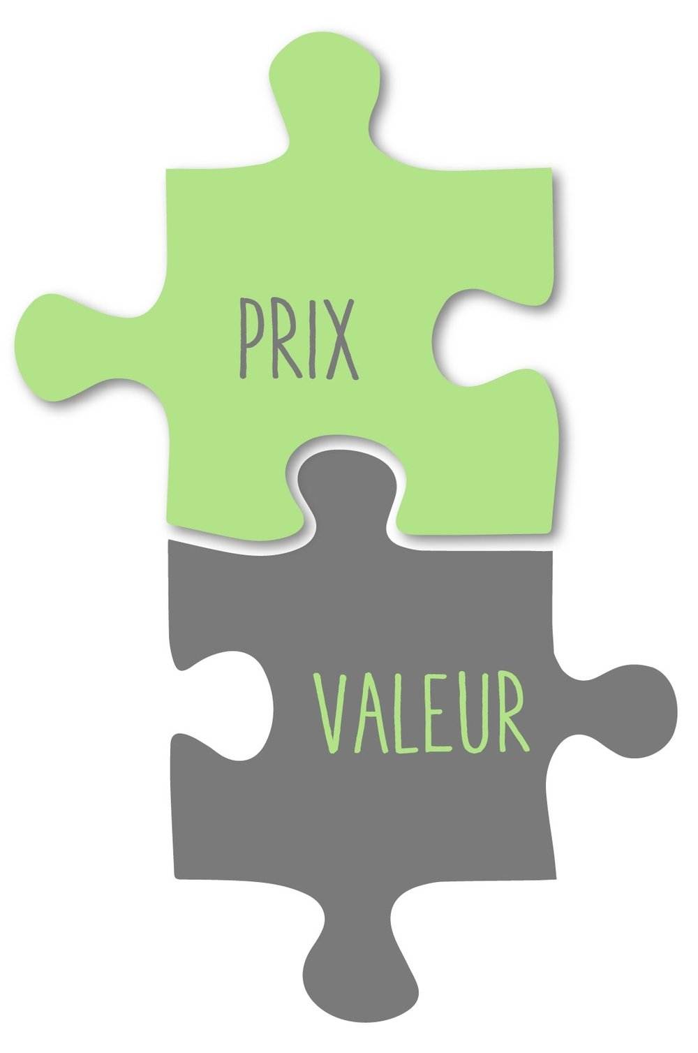 Stratégie de prix, prix, valeur, @agencefindly