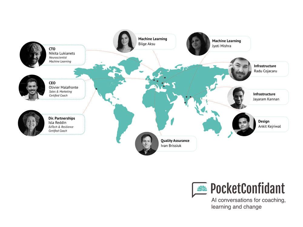 L'équipe internationale et multiculturelle de la startup PocketConfidantAI