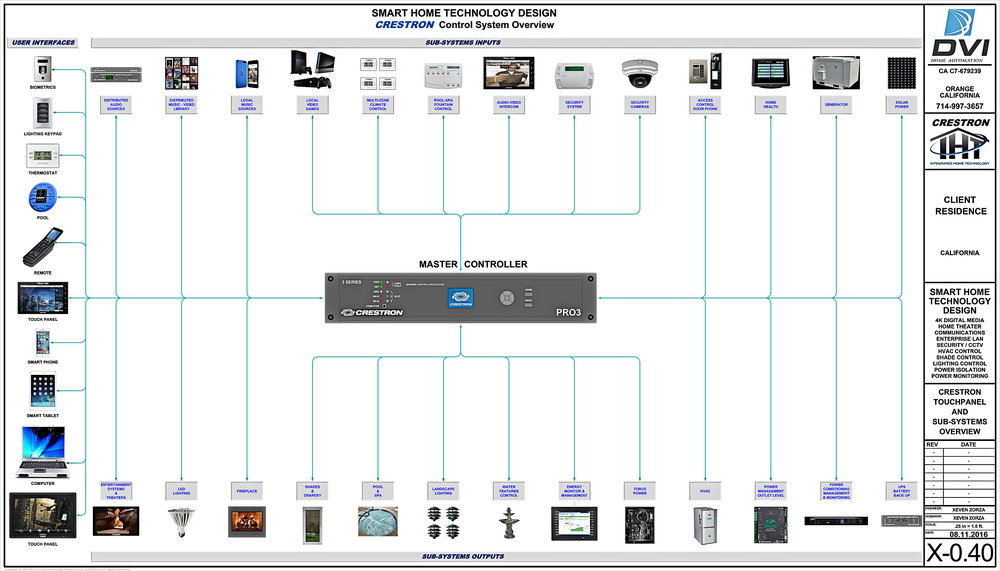 2. ATKDG-X-0.40 CRESTRON CONTROL-SUBSYSTEMS OVERVIEW.jpg