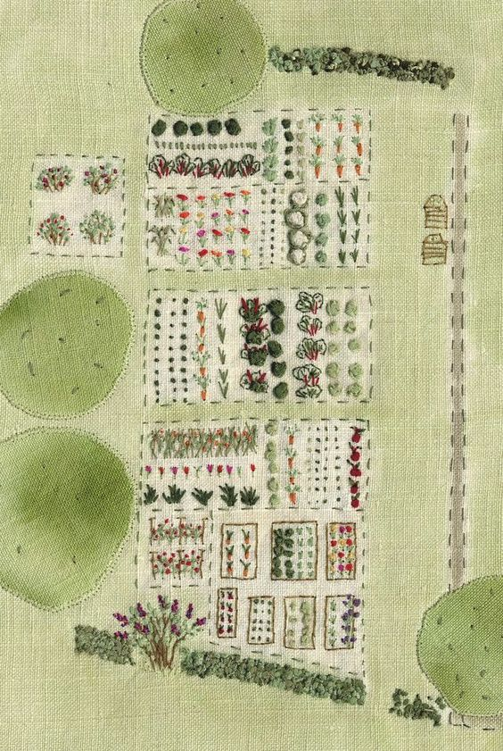 An embroidered bird's eye view of the vegetable garden at Monks House by Caroline Zoob, who lived at Monks House as a National Trust caretaker for 10 years.