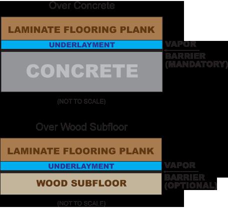 hardwood flooring installation orlando.png