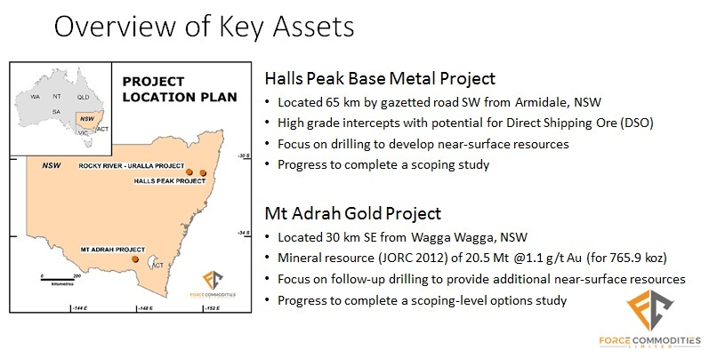 overview of key assets.jpg
