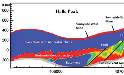 halls peake heat map 3.png