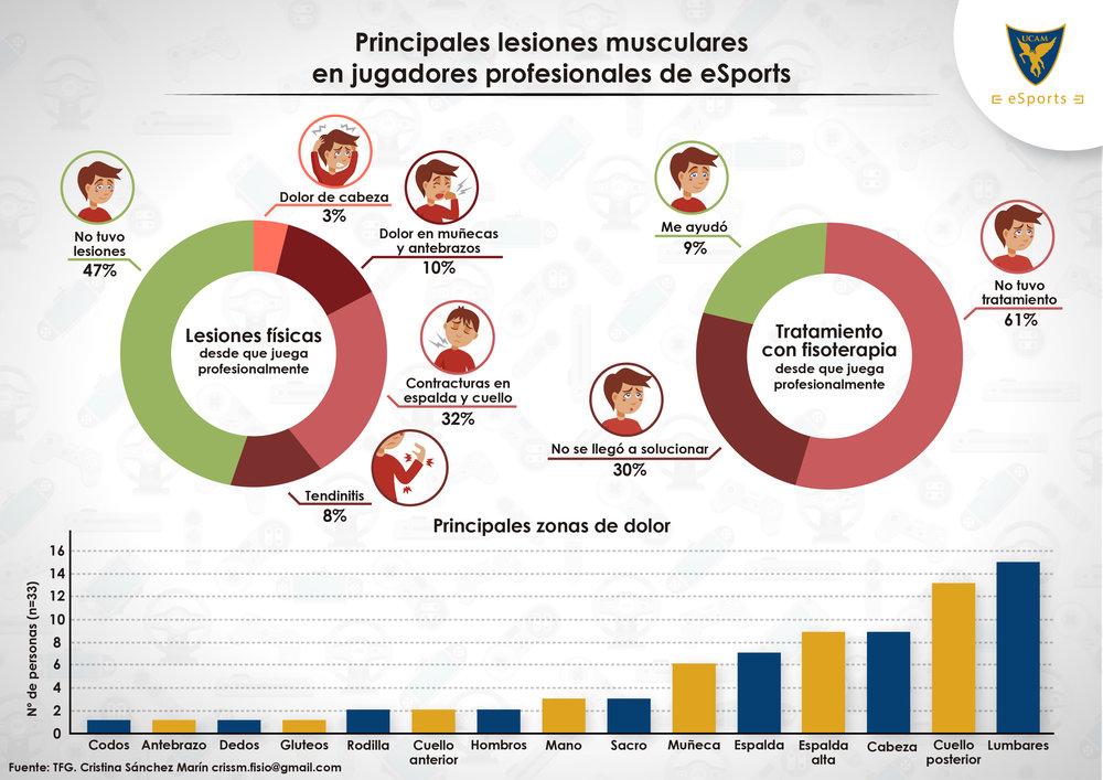 Infografias__Buena_final.jpg