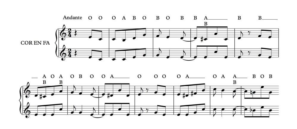Gounod method extract - Full Score.jpg