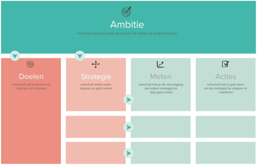 ambitie matrix strategisch plan.png