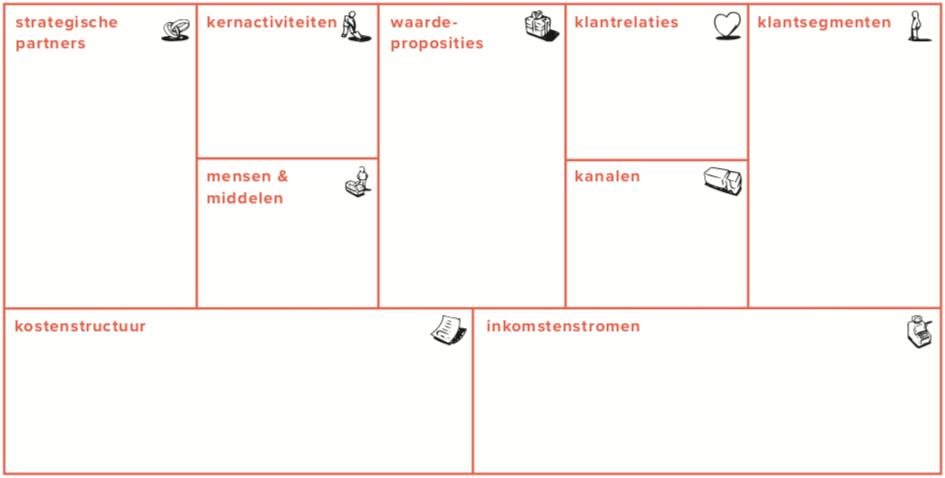 Klik op de afbeelding om het Business Model Canvas te downloaden