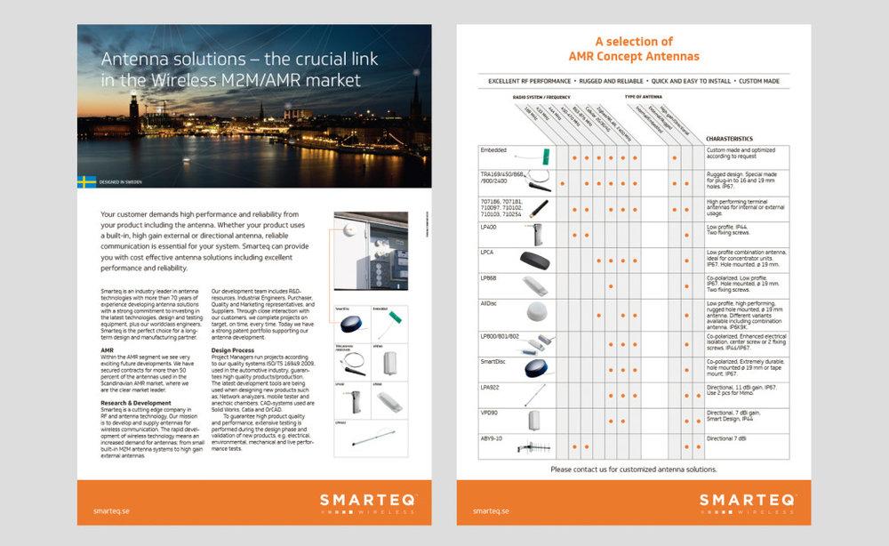 smarteq_produktblad-1024x629.jpg
