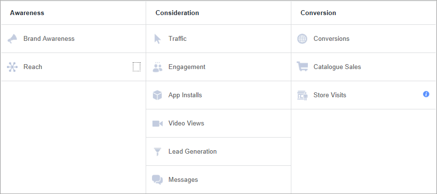 (The different campaign objectives available in Facebook Ads)