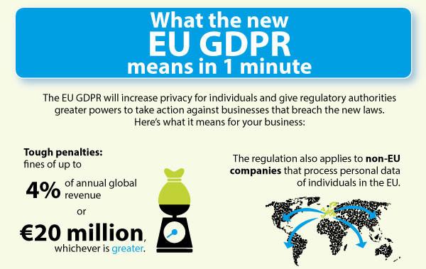 EU-GDPR-new-1.jpg