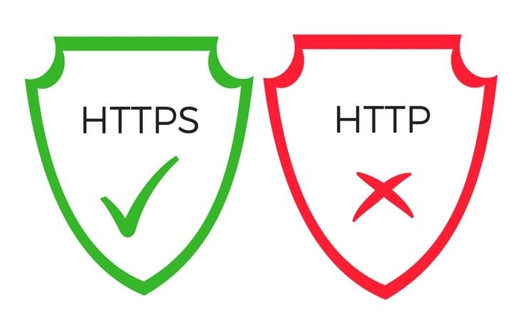 Do I need a secure website?