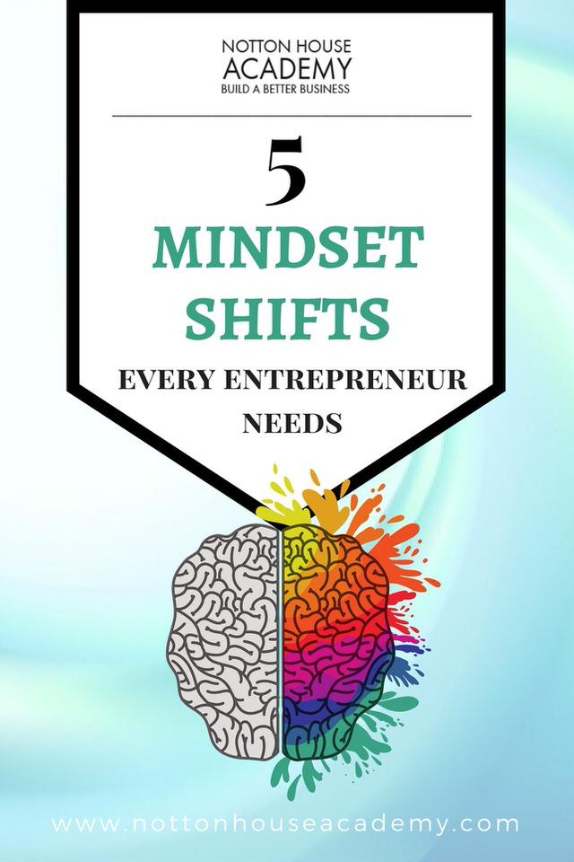 Do you have an Entrepreneurs Mindset?