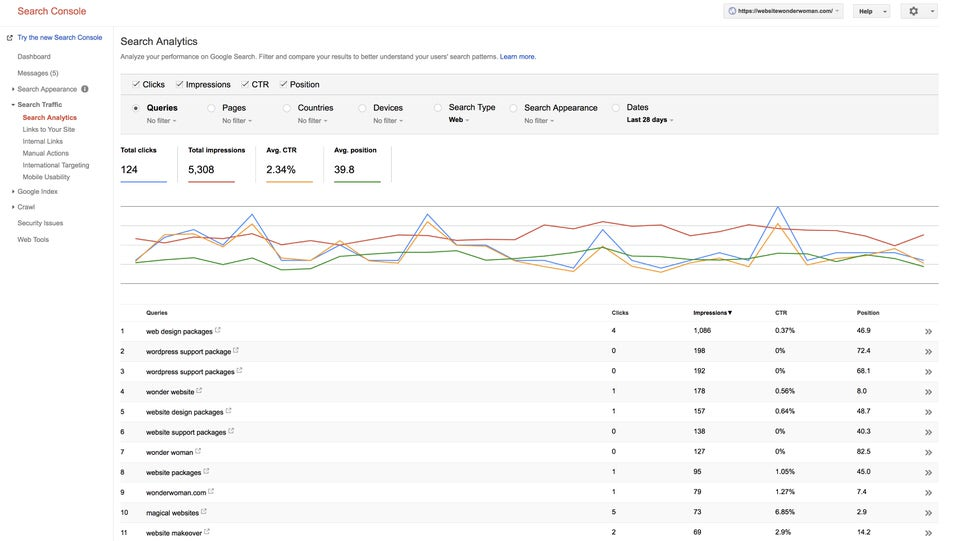 Google Search Console can help with researching the best keywords for your website too!