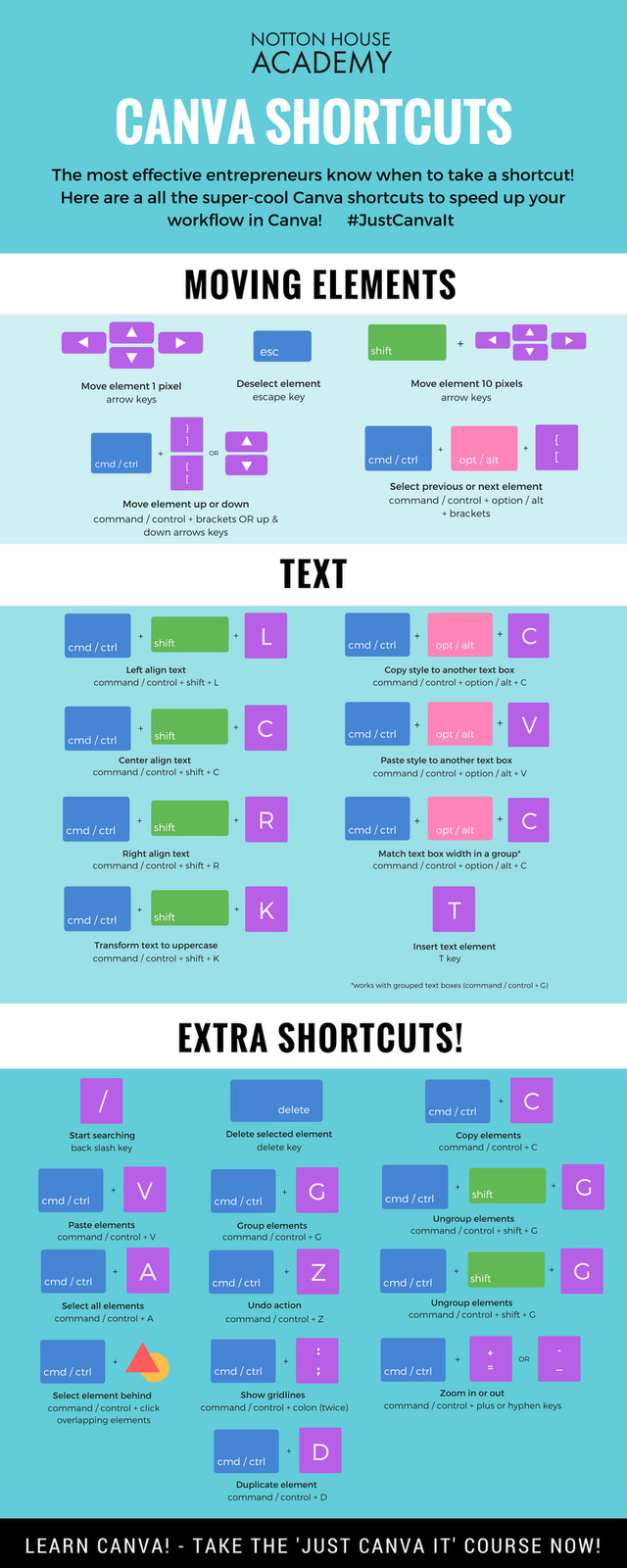 Speed up your workflow! - Click below to grab your free copy of all the Canva Shortcuts!