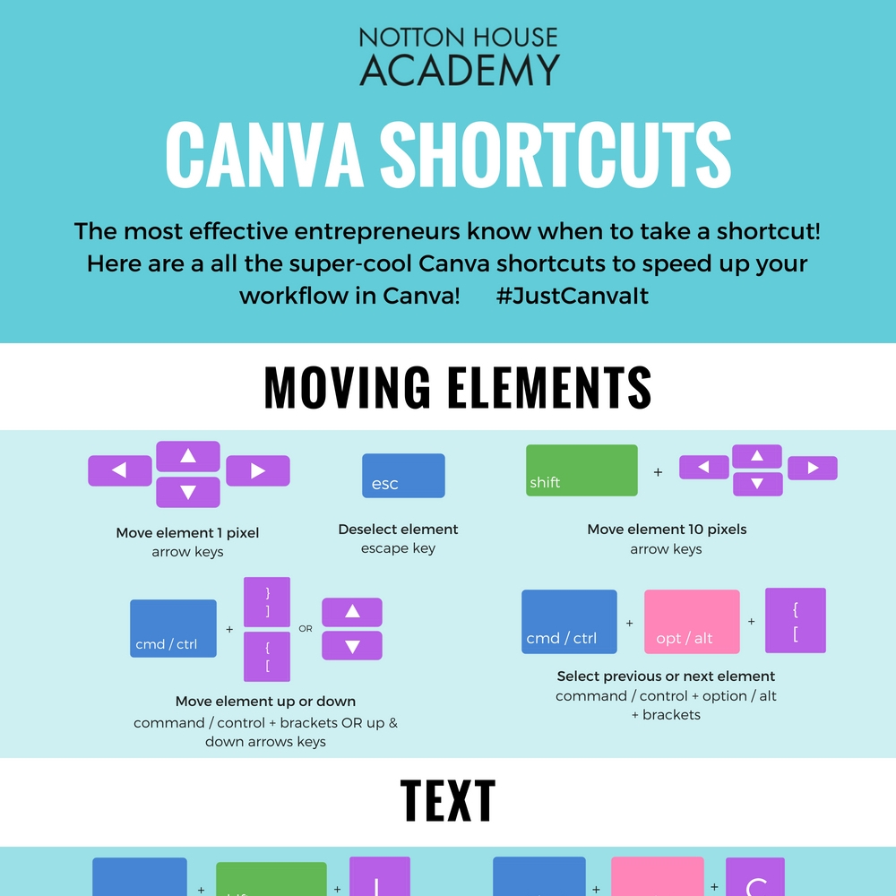 Just Canva It - Canva Shortcuts Infographic by Notton House Academy.jpg