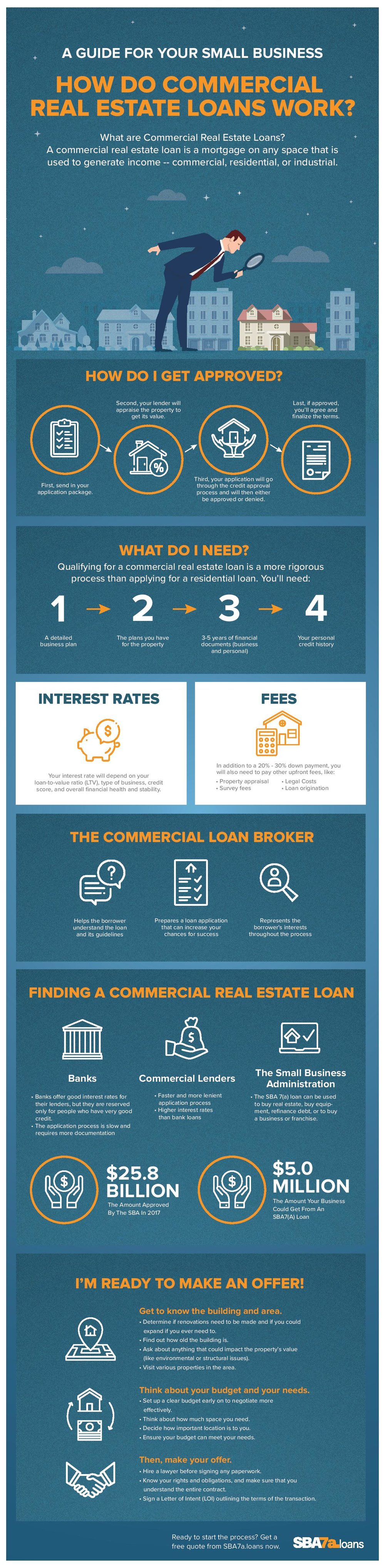 infographic-sba-loans-102618-page-001.jpg