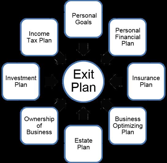 Exit Plan.png