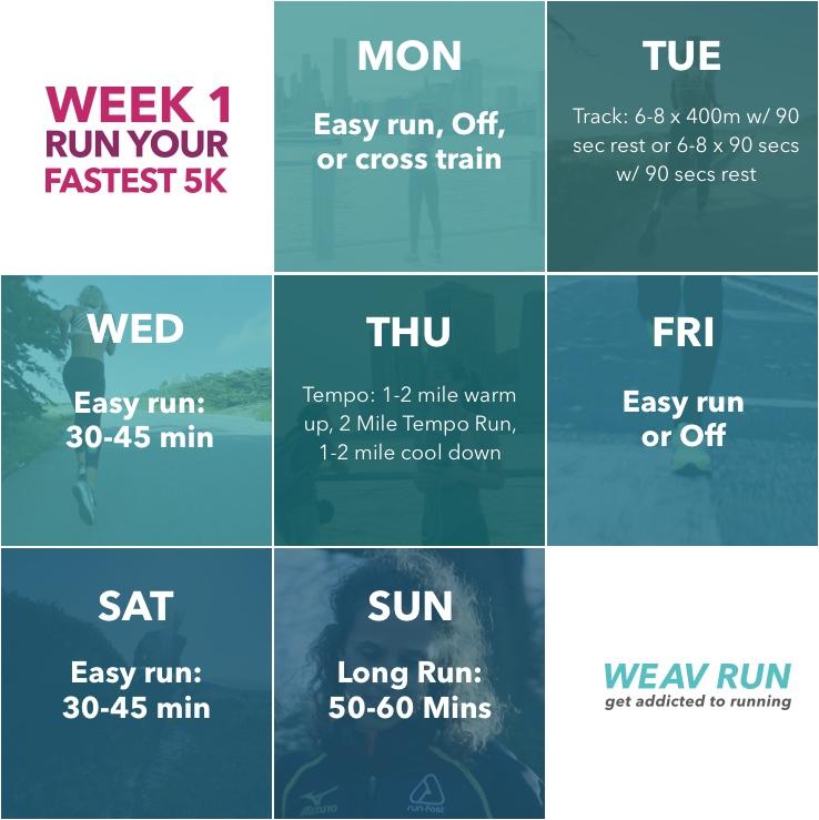 Fastest5k-week1.jpg
