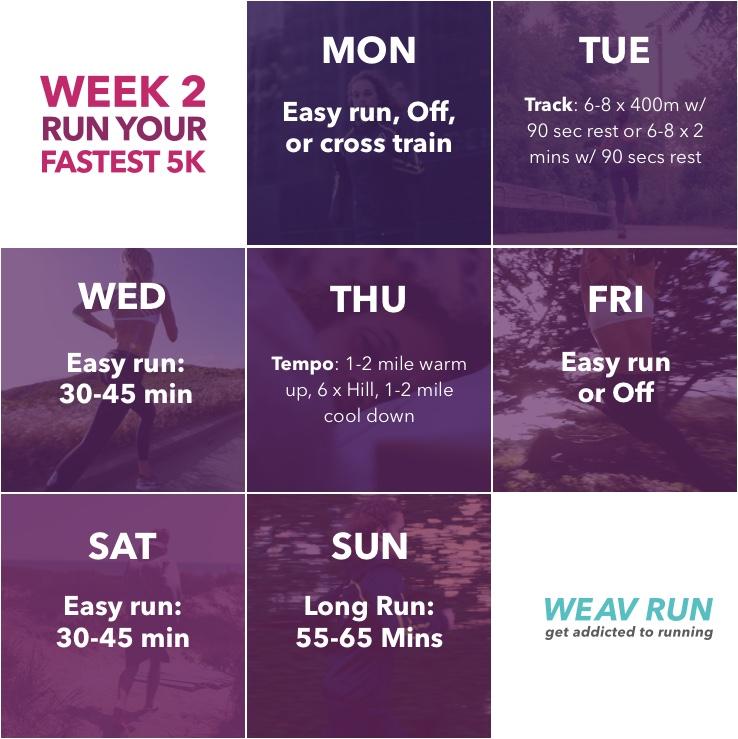 Fastest5k-week2.jpg