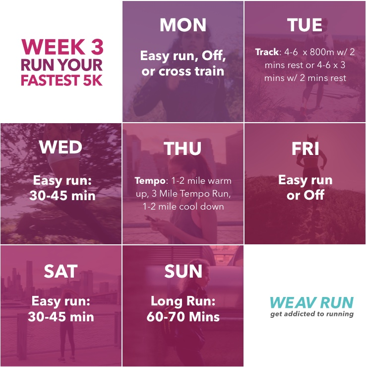 Fastest5k-week3.jpg