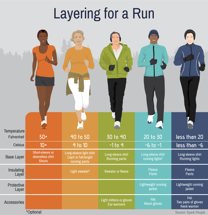 layering-for-a-run.png