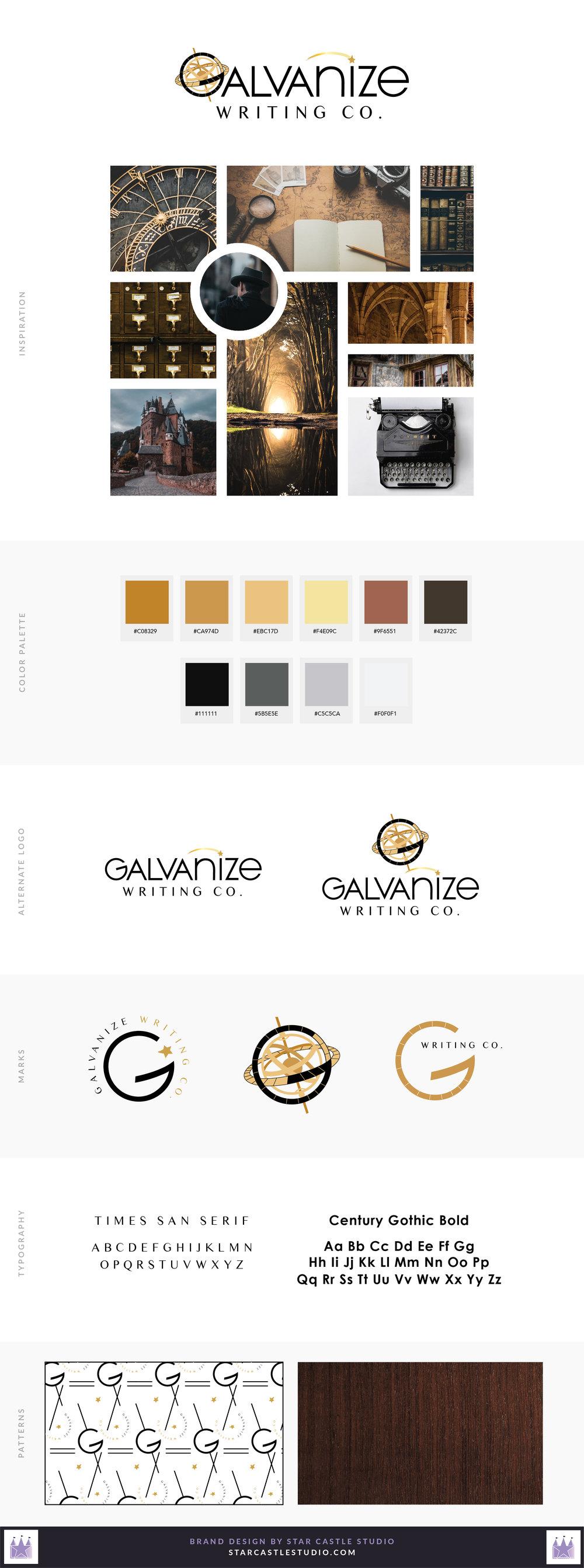 galvanizeBRAND-06.jpg