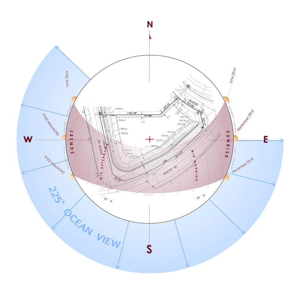 3 Sun Angle Chart Dunham.jpg