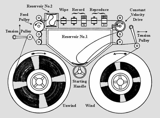 Anatomy of a Cassette Deck