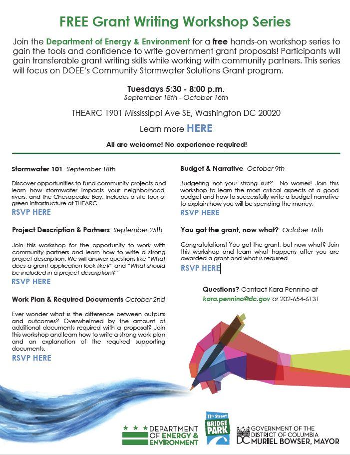 Free Grant-Writing Workshop — Year of the Anacostia